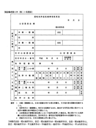 運転免許証記載事項変更届の用紙イメージ